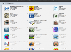 Calculate by QxMD Hits Number 1 Free Medical App